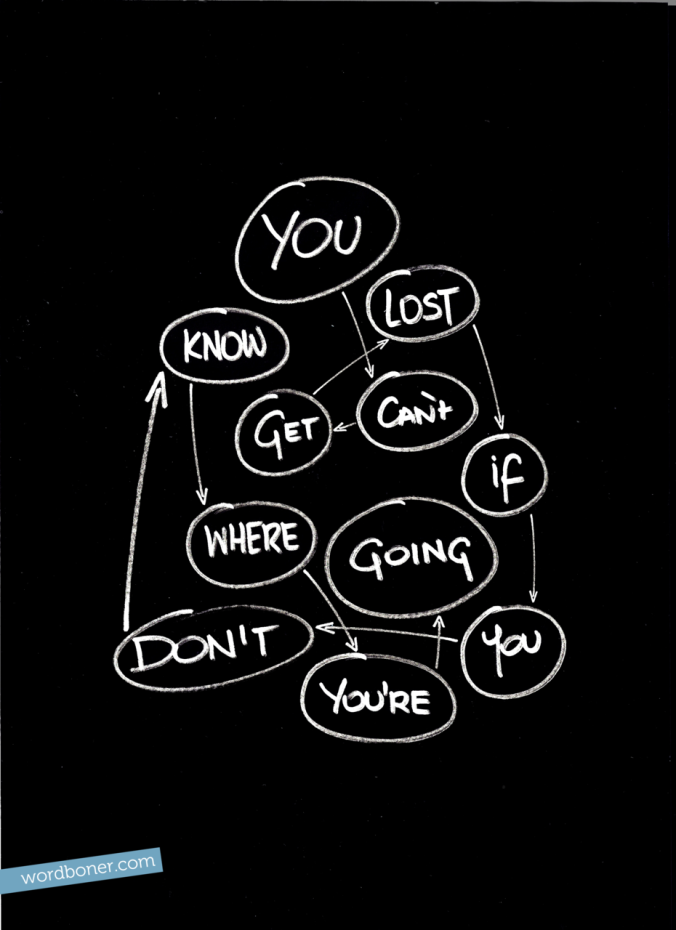 you cant get lost